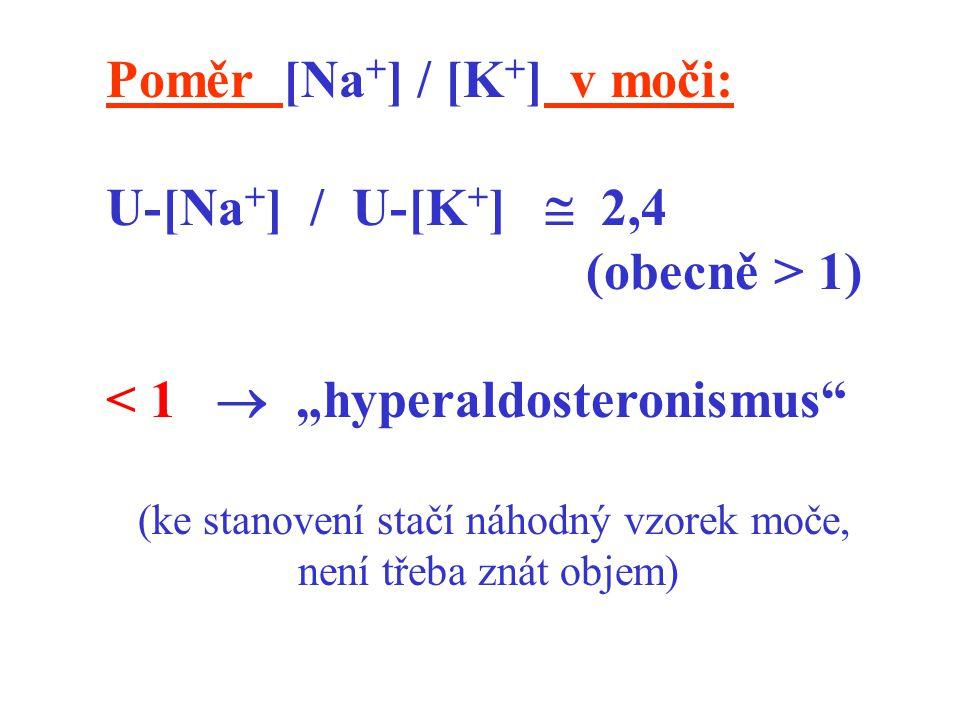 Poměr [Na+] / [K+] v moči: U-[Na+] / U-[K+]  2,4 (obecně > 1)